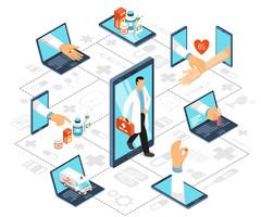 logiciel de suivi médical